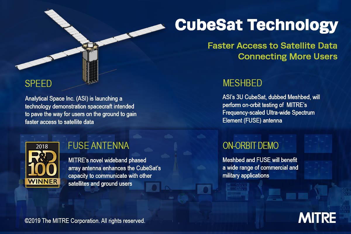 ASI to Launch CubeSat Demo that Could Lead to Quicker Access