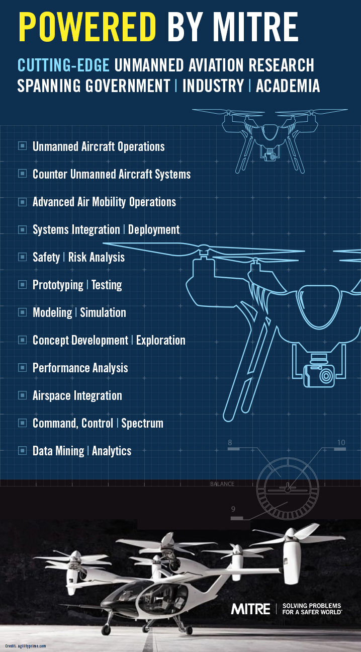 unmanned aviation infographic