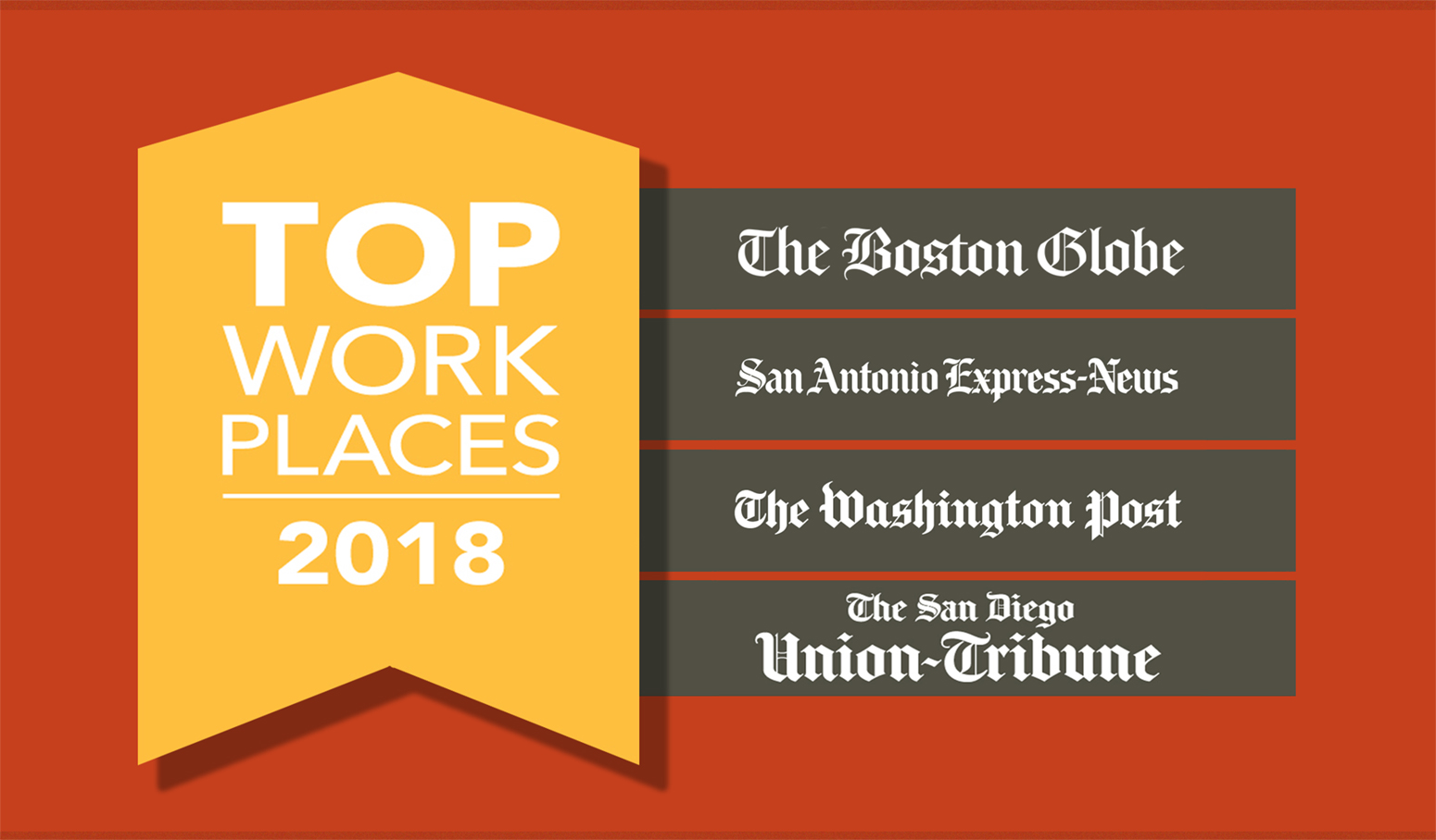 Top Work Places graphic