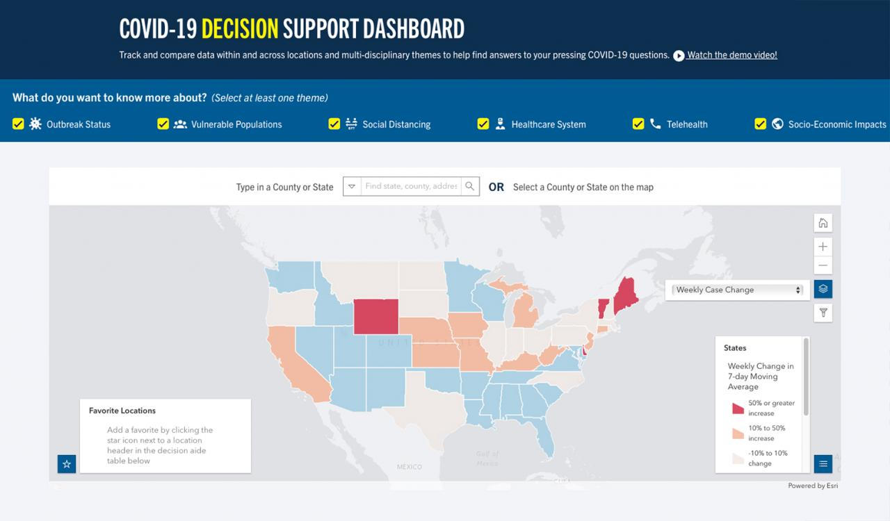 COVID-19 Decision Support Dashboard